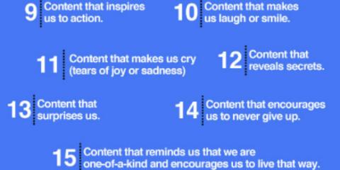 Courtesy of Content Marketing Institute.