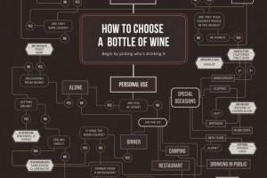 Courtesy of Wine Folly.